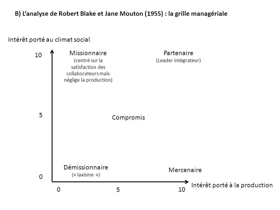 B) Lanalyse de Robert Blake et Jane Mouton (1955) : la grille managériale 0 5 10 0 5 Intérêt porté au climat social Intérêt porté à la production Miss