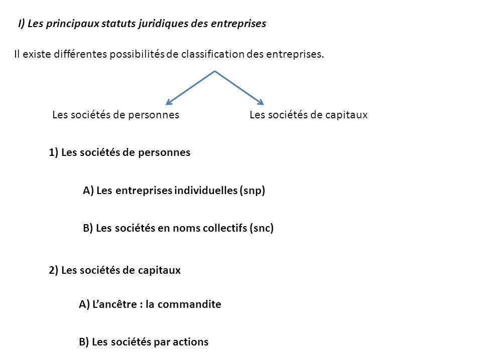 I) Les principaux statuts juridiques des entreprises Il existe différentes possibilités de classification des entreprises. 1) Les sociétés de personne