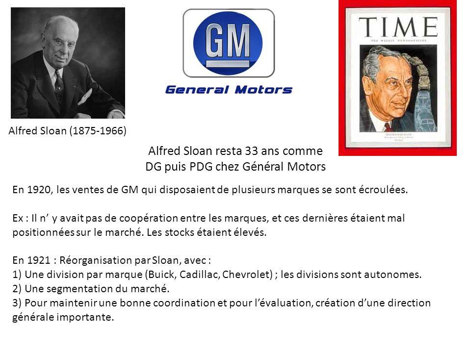 Alfred Sloan resta 33 ans comme DG puis PDG chez Général Motors Alfred Sloan (1875-1966) En 1920, les ventes de GM qui disposaient de plusieurs marque