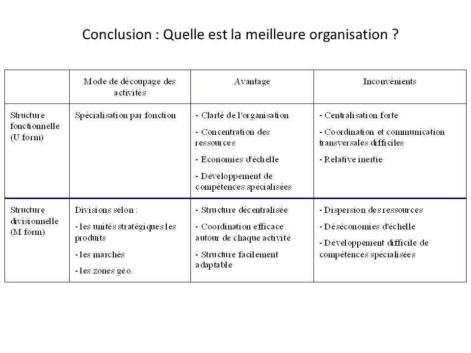 Conclusion : Quelle est la meilleure organisation ?