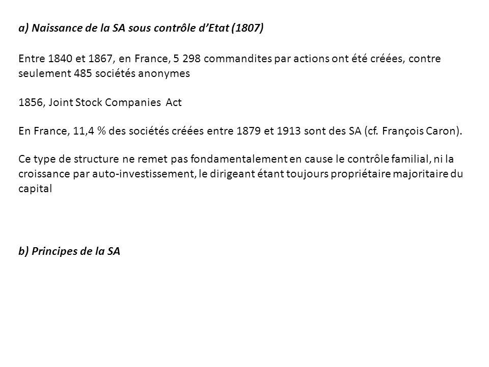 a) Naissance de la SA sous contrôle dEtat (1807) Entre 1840 et 1867, en France, 5 298 commandites par actions ont été créées, contre seulement 485 soc