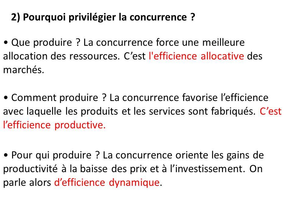 2) Pourquoi privilégier la concurrence ? Que produire ? La concurrence force une meilleure allocation des ressources. Cest l'efficience allocative des