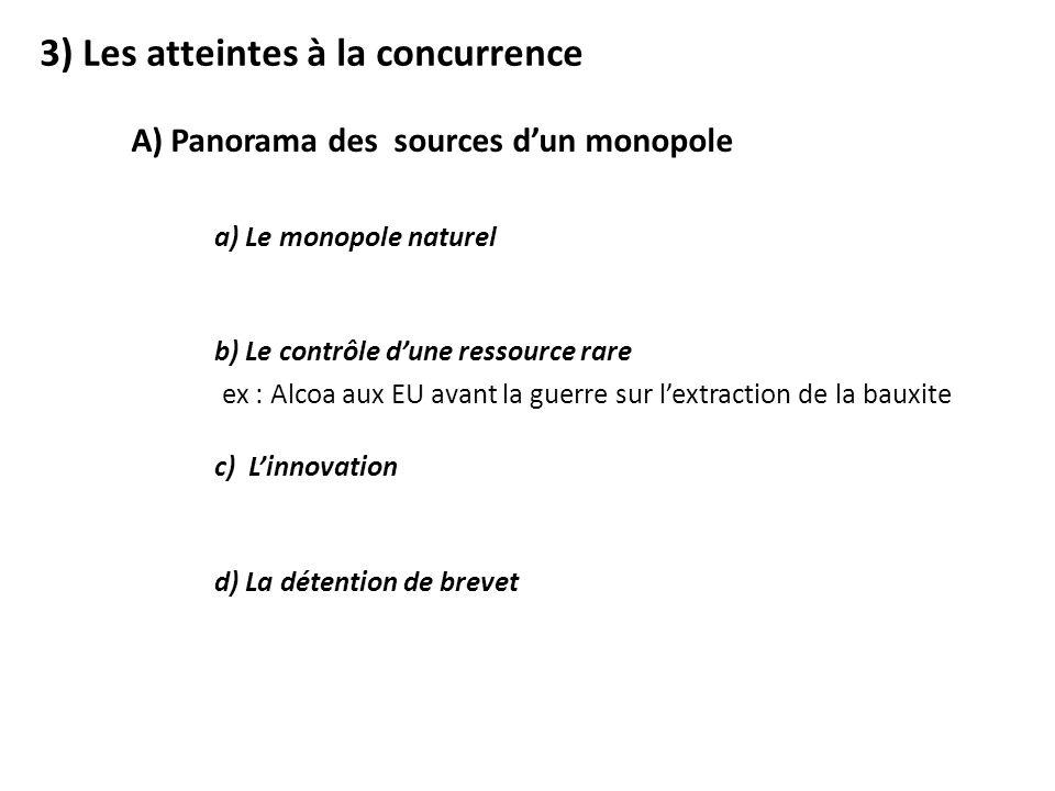 3) Les atteintes à la concurrence A) Panorama des sources dun monopole a) Le monopole naturel b) Le contrôle dune ressource rare ex : Alcoa aux EU ava