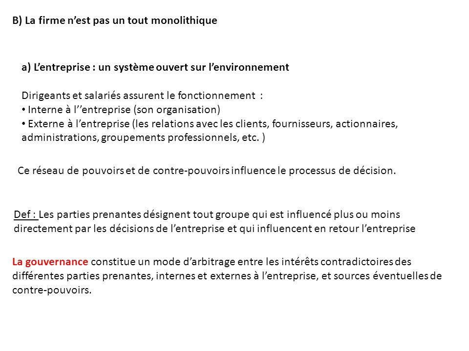 a) Lentreprise : un système ouvert sur lenvironnement Dirigeants et salariés assurent le fonctionnement : Interne à lentreprise (son organisation) Ext