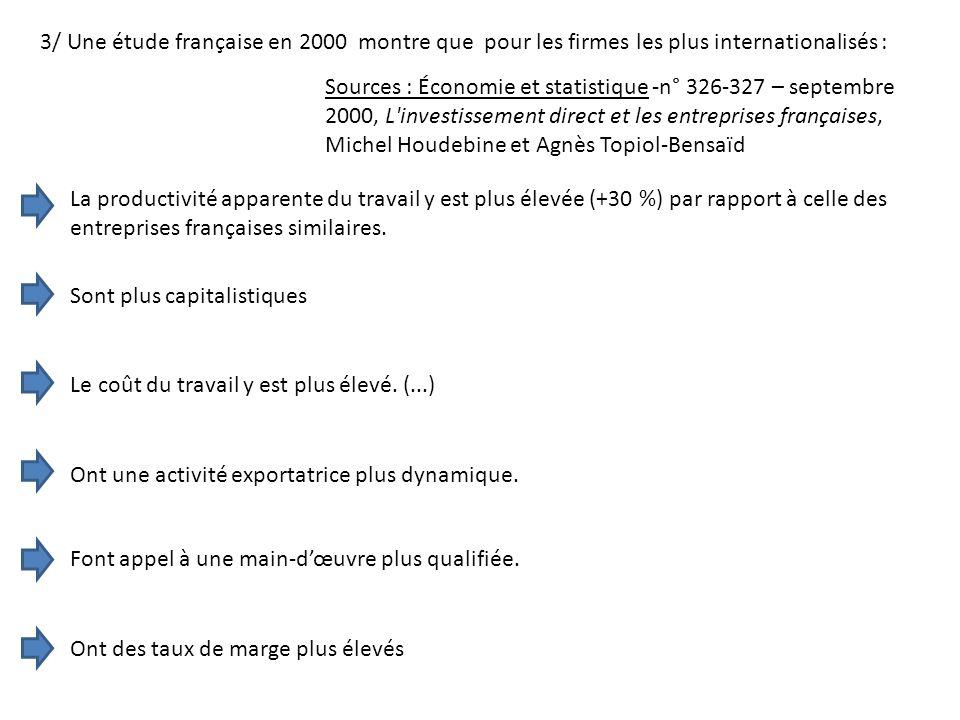 3/ Une étude française en 2000 montre que pour les firmes les plus internationalisés : La productivité apparente du travail y est plus élevée (+30 %)