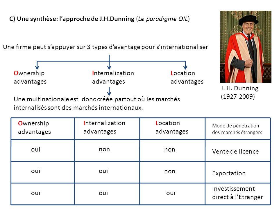 C) Une synthèse: lapproche de J.H.Dunning (Le paradigme OIL) J. H. Dunning (1927-2009) Une firme peut sappuyer sur 3 types davantage pour sinternation