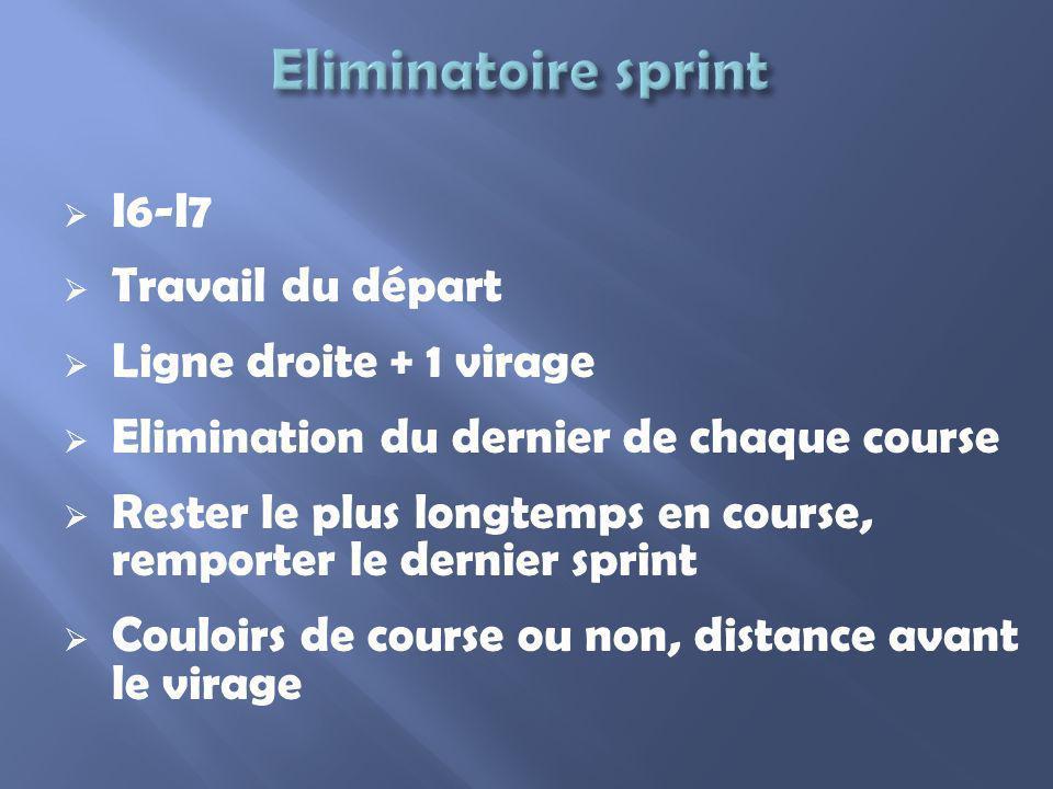 I6-I7 Travail du départ Ligne droite + 1 virage Elimination du dernier de chaque course Rester le plus longtemps en course, remporter le dernier sprin