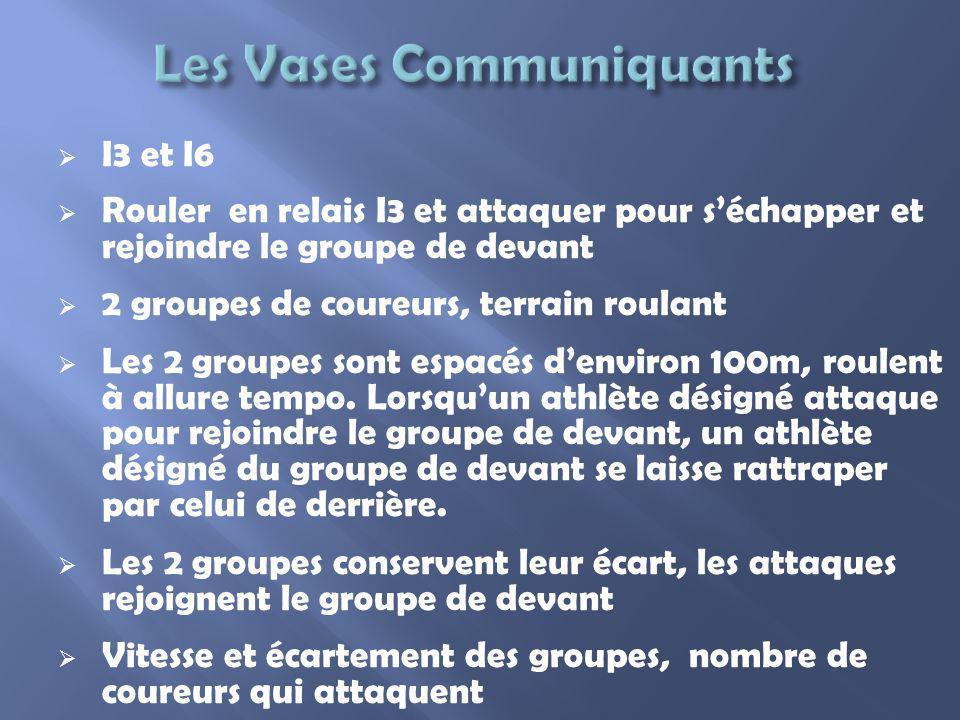 I3 et I6 Rouler en relais I3 et attaquer pour séchapper et rejoindre le groupe de devant 2 groupes de coureurs, terrain roulant Les 2 groupes sont esp