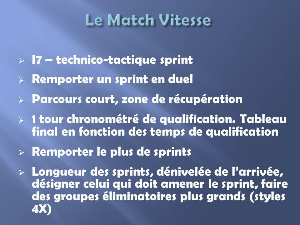 I7 – technico-tactique sprint Remporter un sprint en duel Parcours court, zone de récupération 1 tour chronométré de qualification. Tableau final en f