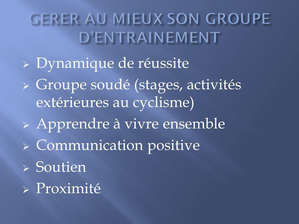 Dynamique de réussite Groupe soudé (stages, activités extérieures au cyclisme) Apprendre à vivre ensemble Communication positive Soutien Proximité