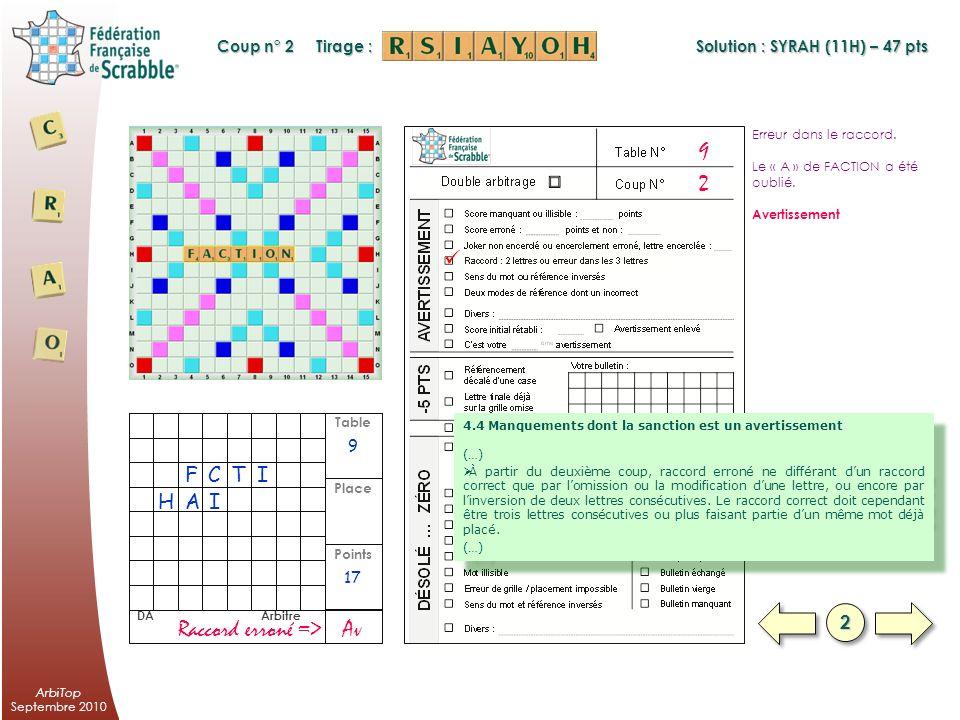 ArbiTop Septembre 2010 Table Points Place DA Arbitre Coup n° 2 Tirage : Décalage dans la référence alphanumérique. Mot joué écrit en entier; Pas de pr