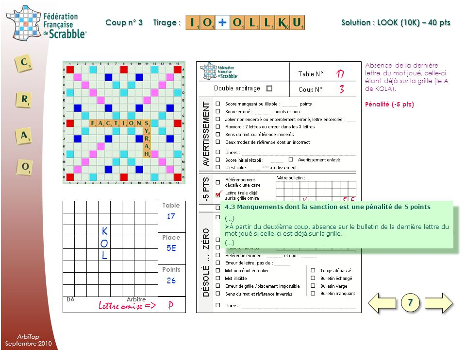 ArbiTop Septembre 2010 Table Points Place DA Arbitre Erreur dans le raccord. Le « F » de FACTION a été modifié en R. Avertissement 6 34 AvRaccord erro