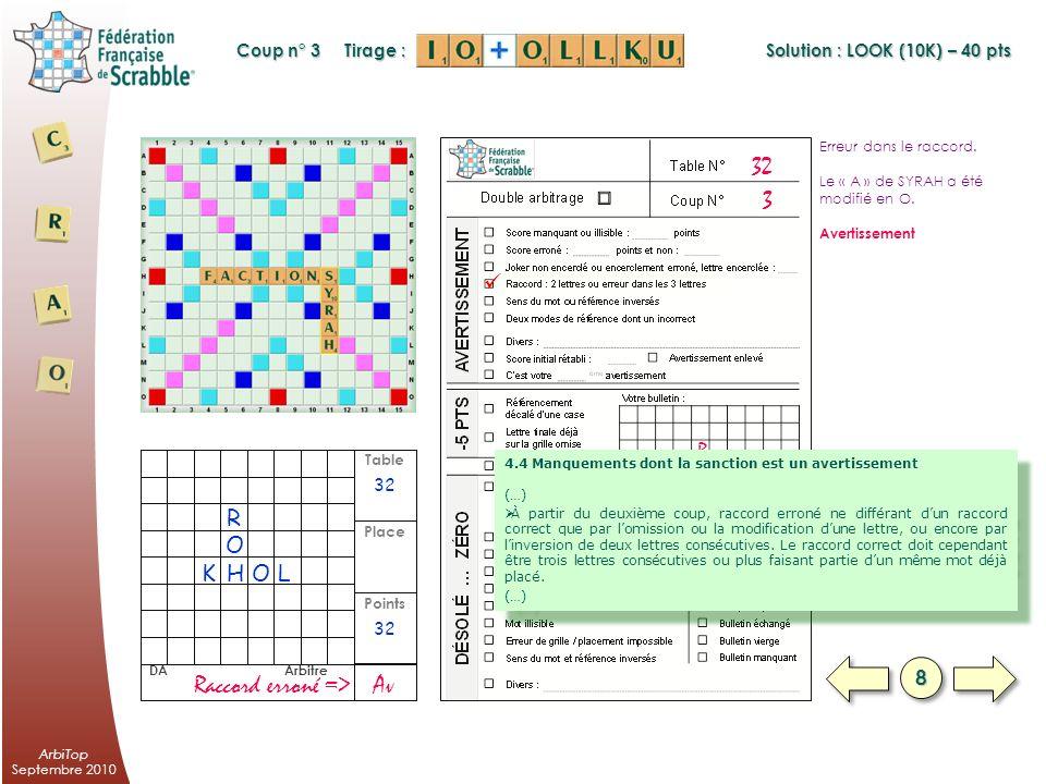 ArbiTop Septembre 2010 Table Points Place DA Arbitre Absence de la dernière lettre du mot joué, celle-ci étant déjà sur la grille (le A de KOLA).