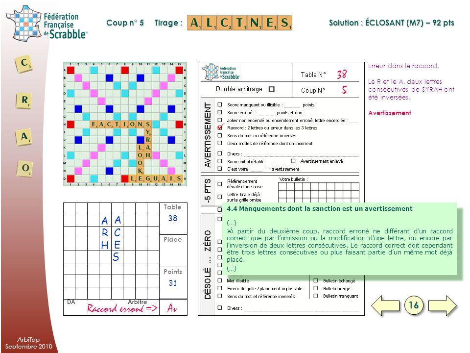 ArbiTop Septembre 2010 Table Points Place DA Arbitre Décalage dans le raccord (ECLATONS se raccorde sur le O de FACTION, et non sur le N). Mot joué éc