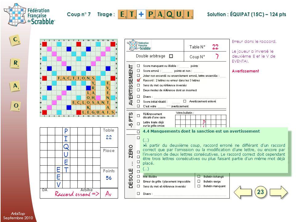 ArbiTop Septembre 2010 Table Points Place DA Arbitre Erreur dans le raccord. Le E de ECLOSANT a été modifié en A. Avertissement 20 36 AvRaccord erroné