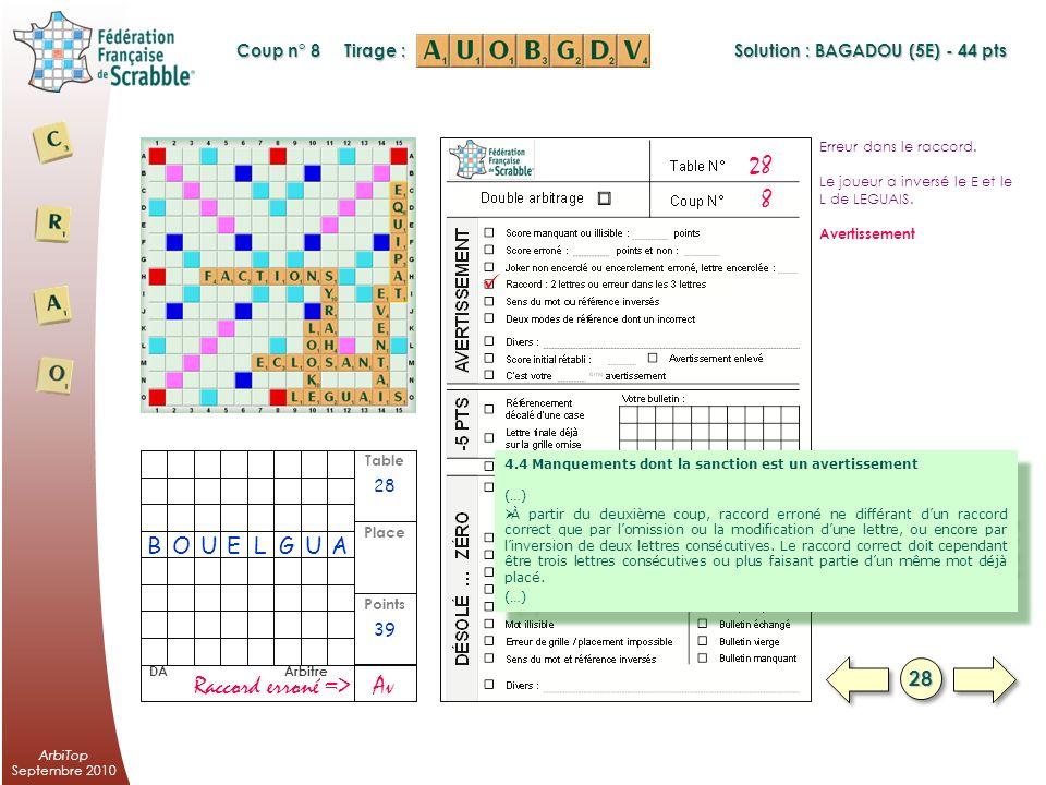 ArbiTop Septembre 2010 Table Points Place DA Arbitre Décalage dans la référence alphanumérique. Mot joué écrit en entier; Pas de prolongement erroné;
