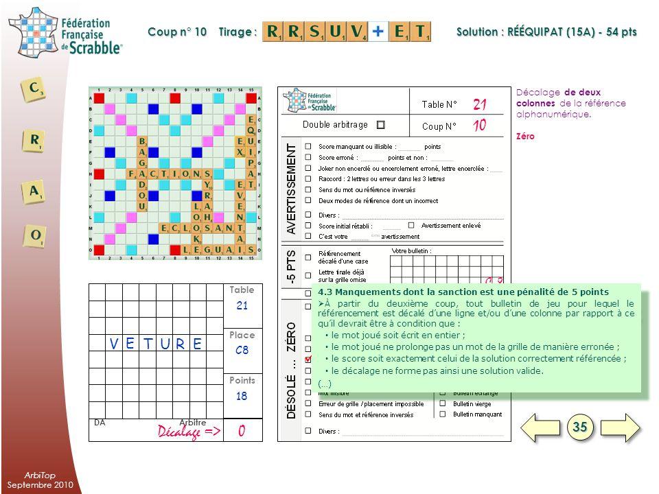 ArbiTop Septembre 2010 Table Points Place DA Arbitre Erreur dans le raccord. Le U et le Q de EQUIPAT ont été inversés. Avertissement 14 54 AvRaccord e