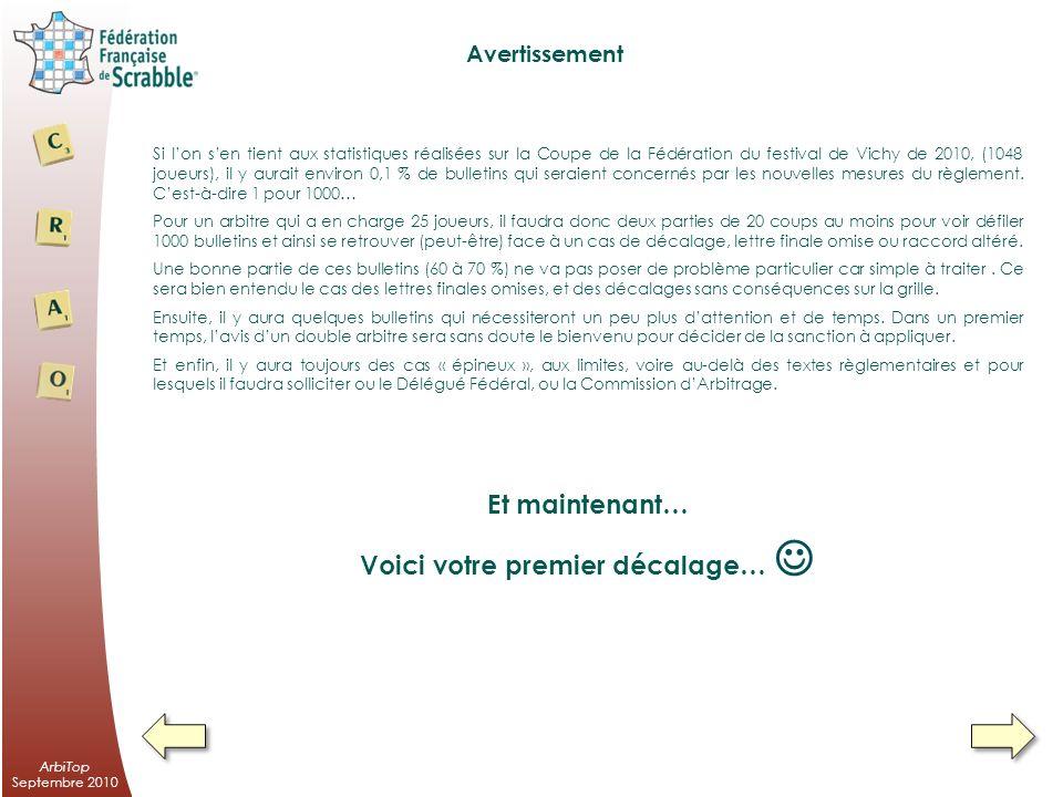 ArbiTop Septembre 2010 Chapitre 4 : Validité des mots (extrait du règlement) 4.1 Validité des mots Sont admis au Scrabble Duplicate tous les mots repris en tête darticle dans lOfficiel du Scrabble (ODS).