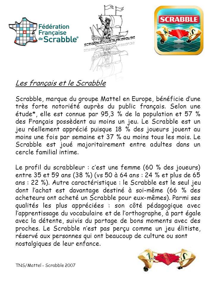 Les français et le Scrabble Scrabble, marque du groupe Mattel en Europe, bénéficie dune très forte notoriété auprès du public français. Selon une étud