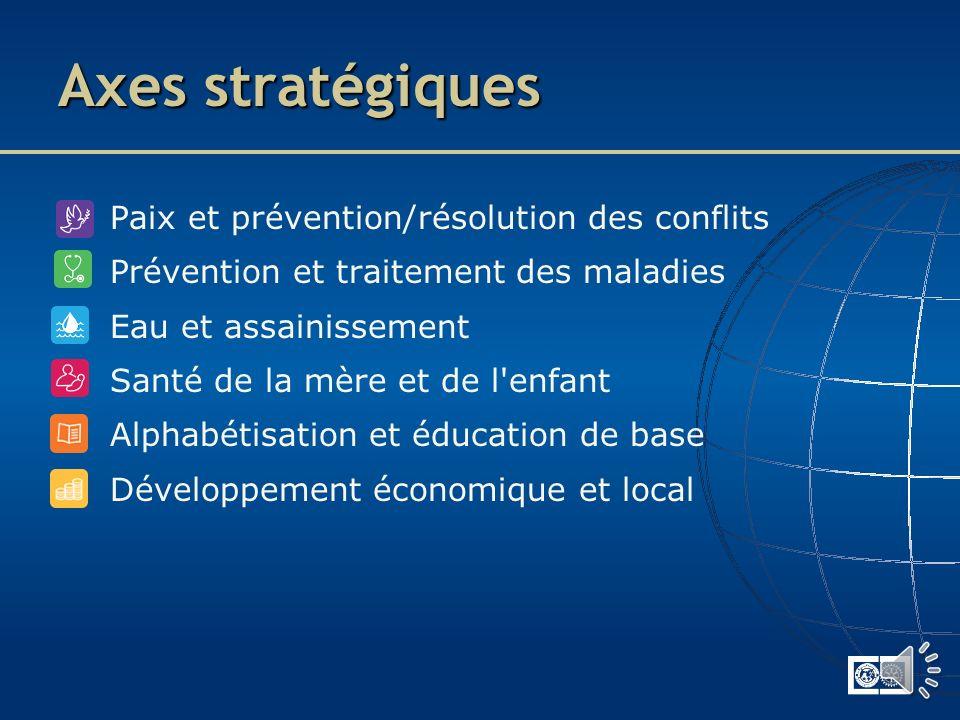 Simplifier les programmes et leur administration Concentrer les efforts des Rotariens dans les domaines où ils auront le plus grand impact Soutenir les efforts aux niveaux local et international Transférer le pouvoir de décision au niveau du district et des clubs Améliorer l image publique du Rotary Objectifs