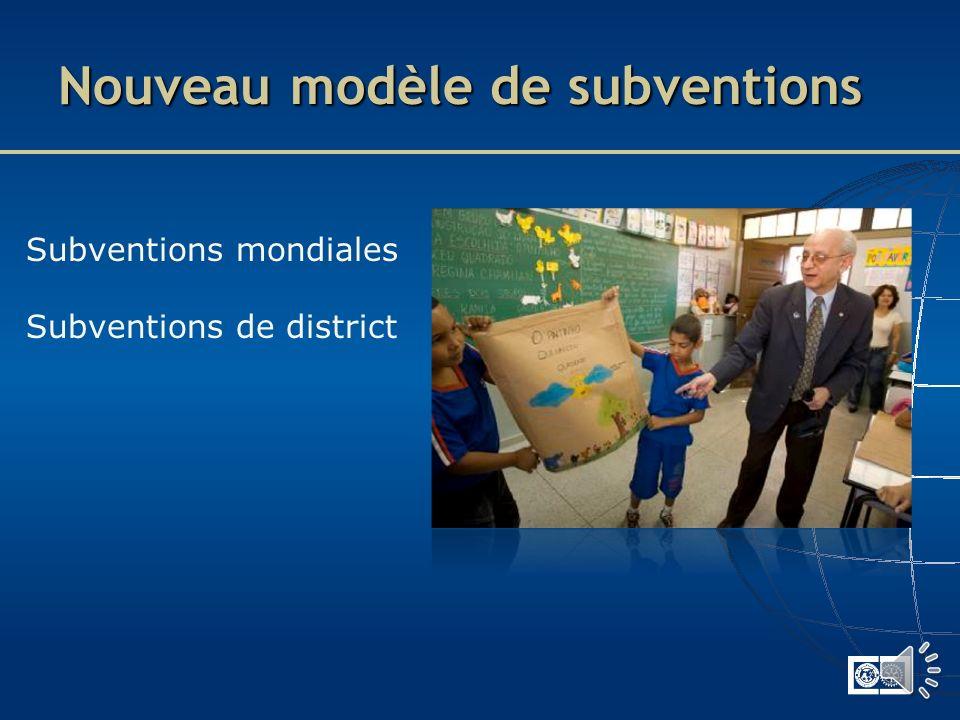 Paix et prévention/résolution des conflits Prévention et traitement des maladies Eau et assainissement Santé de la mère et de l enfant Alphabétisation et éducation de base Développement économique et local Axes stratégiques