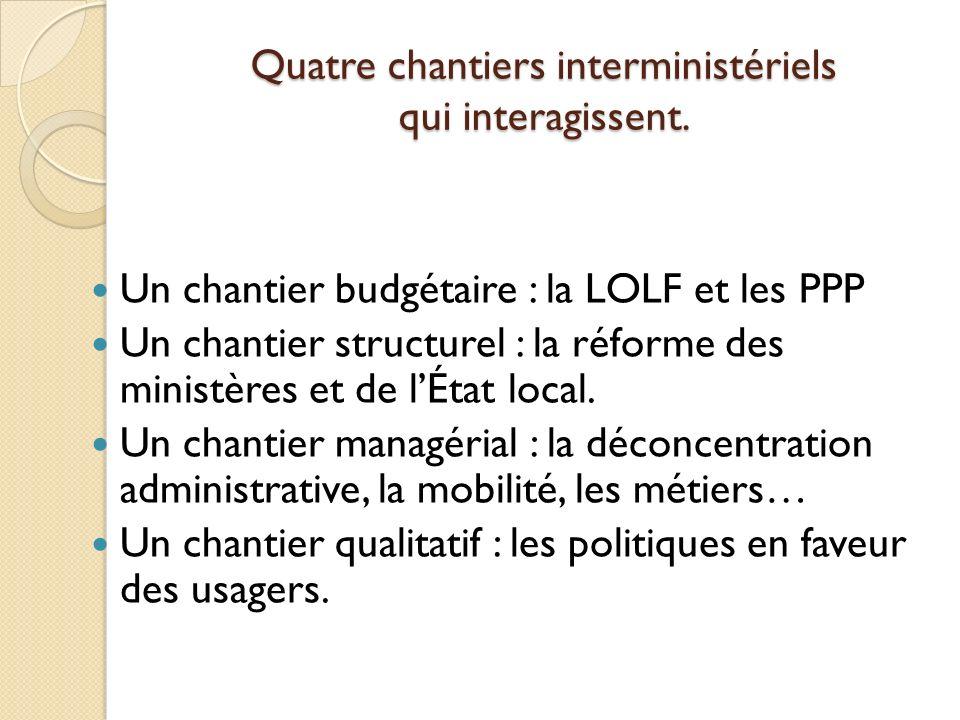 Quatre chantiers interministériels qui interagissent.