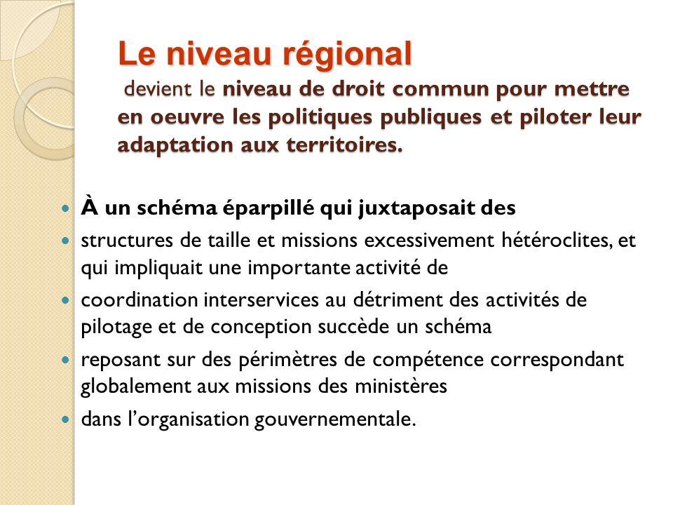 Le niveau régional devient le niveau de droit commun pour mettre en oeuvre les politiques publiques et piloter leur adaptation aux territoires.