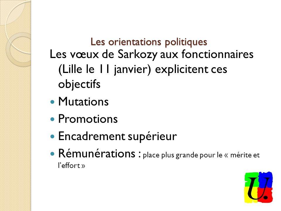 Les vœux de Sarkozy aux fonctionnaires (Lille le 11 janvier) explicitent ces objectifs Mutations Promotions Encadrement supérieur Rémunérations : place plus grande pour le « mérite et leffort »