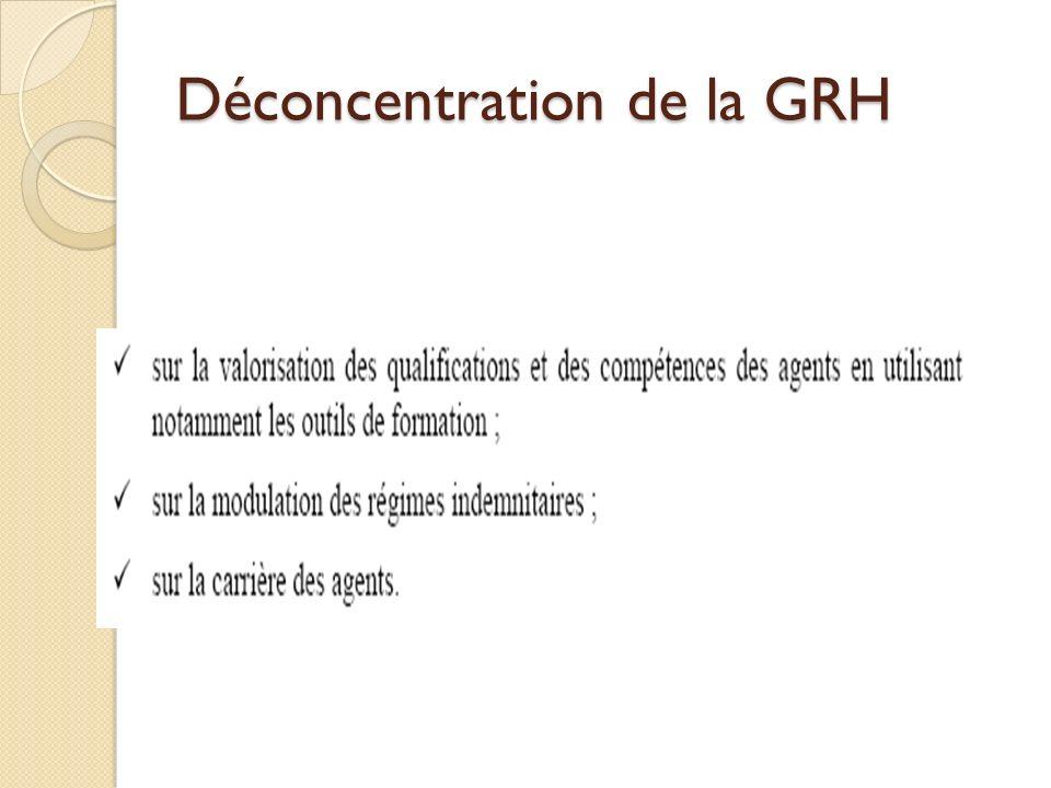 Déconcentration de la GRH