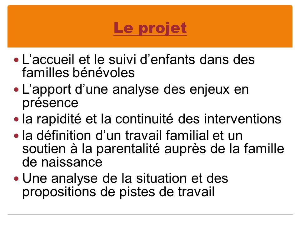 e) Motifs des réorientations Motifs des réorientations Niv.