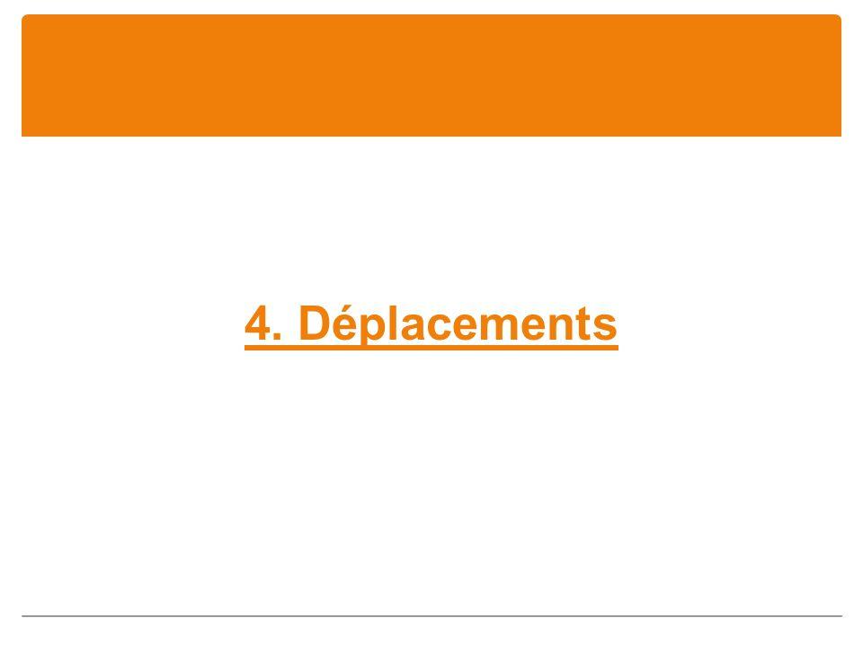 4. Déplacements