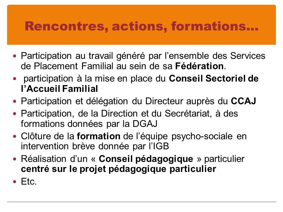 Rencontres, actions, formations… Participation au travail généré par lensemble des Services de Placement Familial au sein de sa Fédération.