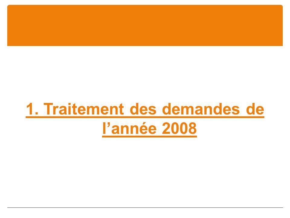 1. Traitement des demandes de lannée 2008