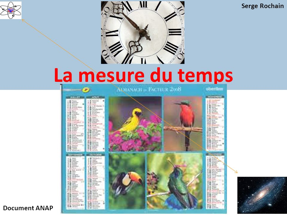 . Serge Rochain La mesure du temps Document ANAP