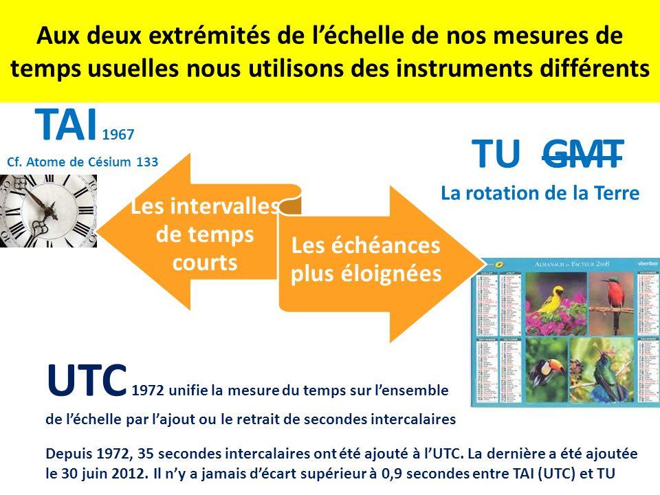 Aux deux extrémités de léchelle de nos mesures de temps usuelles nous utilisons des instruments différents Les intervalles de temps courts Les échéanc