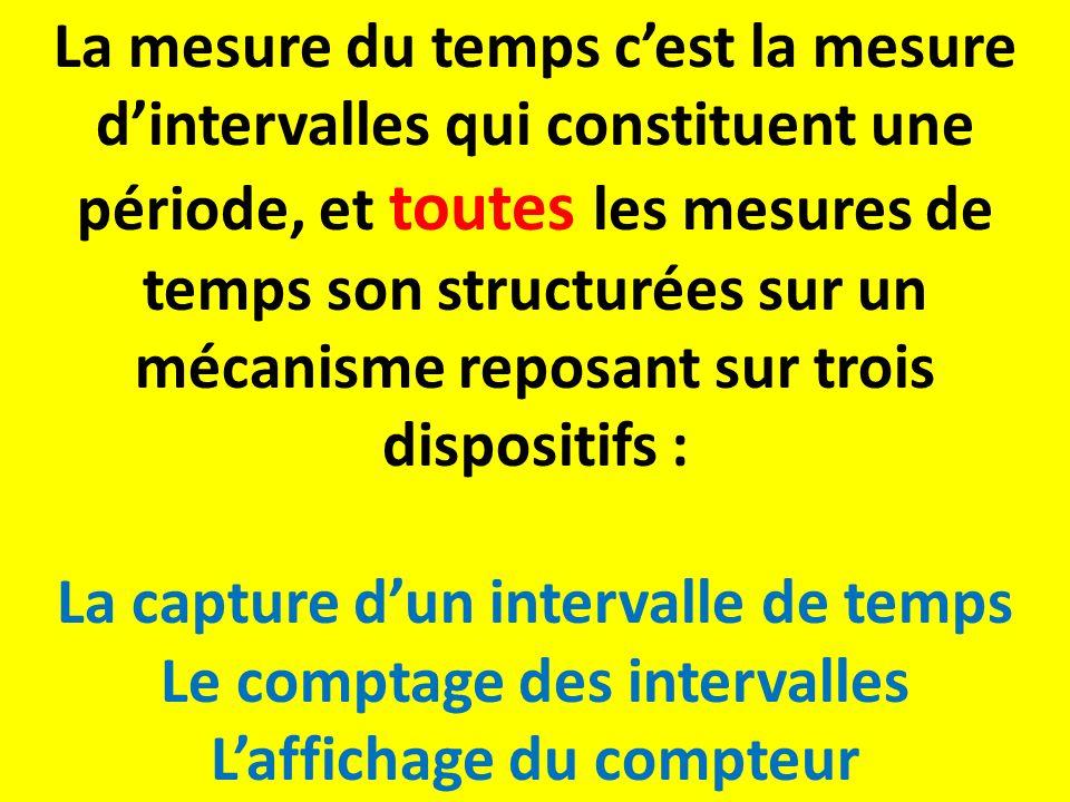 La mesure du temps cest la mesure dintervalles qui constituent une période, et toutes les mesures de temps son structurées sur un mécanisme reposant s