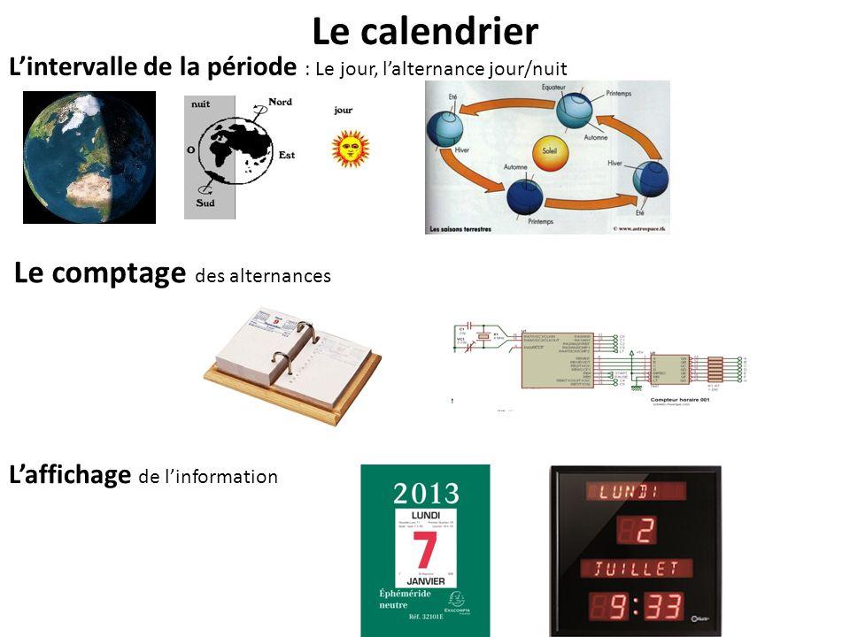 Le calendrier Lintervalle de la période : Le jour, lalternance jour/nuit Le comptage des alternances Laffichage de linformation