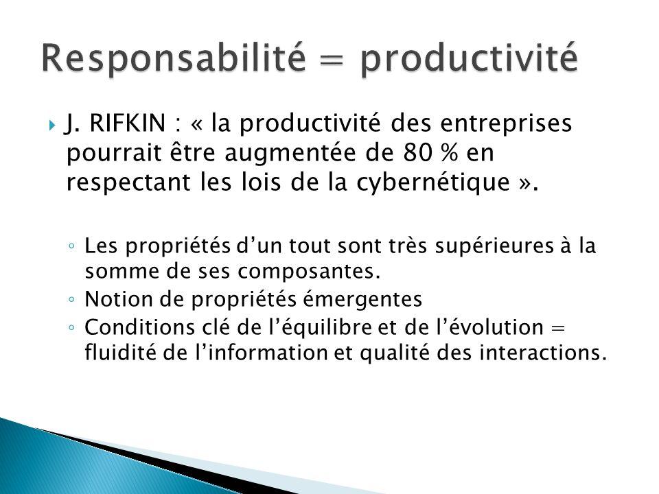 J. RIFKIN : « la productivité des entreprises pourrait être augmentée de 80 % en respectant les lois de la cybernétique ». Les propriétés dun tout son