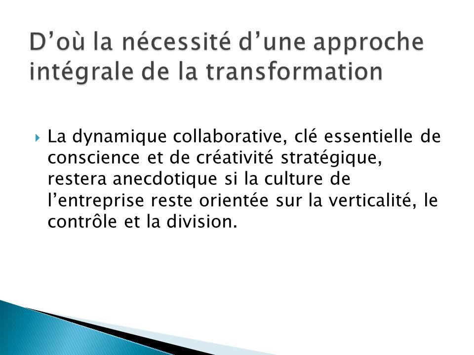 La dynamique collaborative, clé essentielle de conscience et de créativité stratégique, restera anecdotique si la culture de lentreprise reste orientée sur la verticalité, le contrôle et la division.
