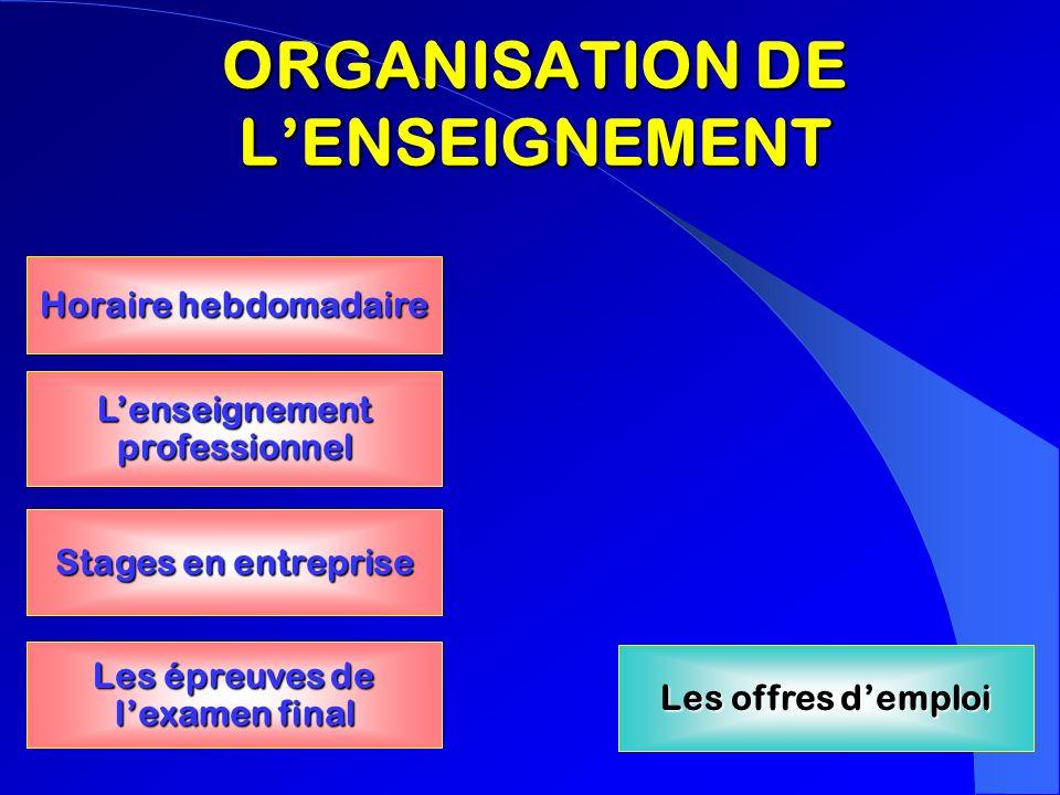 ORGANISATION DE LENSEIGNEMENT Horaire hebdomadaire Horaire hebdomadaire Stages en entreprise Stages en entreprise Lenseignement professionnel Lenseign