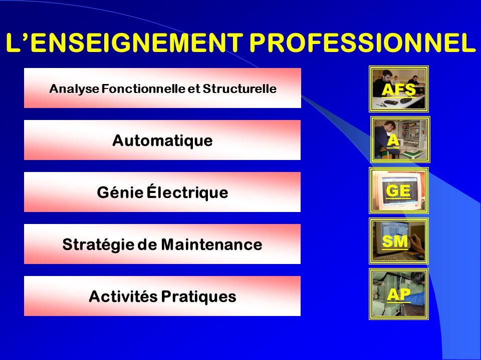 LENSEIGNEMENT PROFESSIONNEL AFS Analyse Fonctionnelle et Structurelle Analyse Fonctionnelle et Structurelle Automatique Génie Électrique Stratégie de