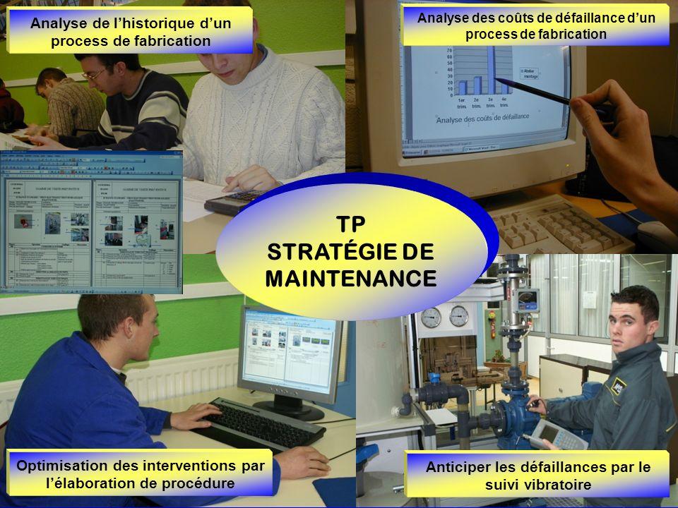 Analyse de lhistorique dun process de fabrication Analyse des coûts de défaillance dun process de fabrication TP STRATÉGIE DE MAINTENANCE Optimisation
