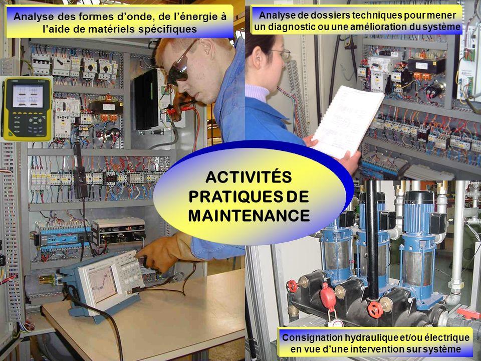 Analyse des formes donde, de lénergie à laide de matériels spécifiques Analyse de dossiers techniques pour mener un diagnostic ou une amélioration du