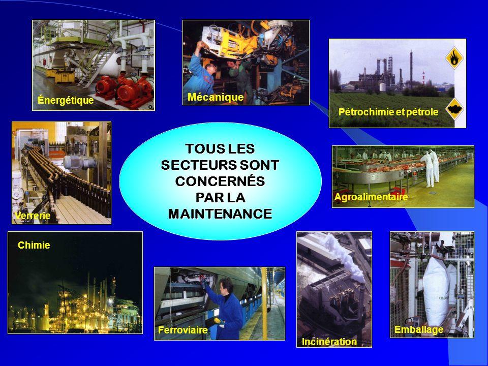 Chimie Mécanique Pétrochimie et pétrole TOUS LES SECTEURS SONT CONCERNÉS PAR LA MAINTENANCE Emballage Agroalimentaire Verrerie Ferroviaire Incinératio