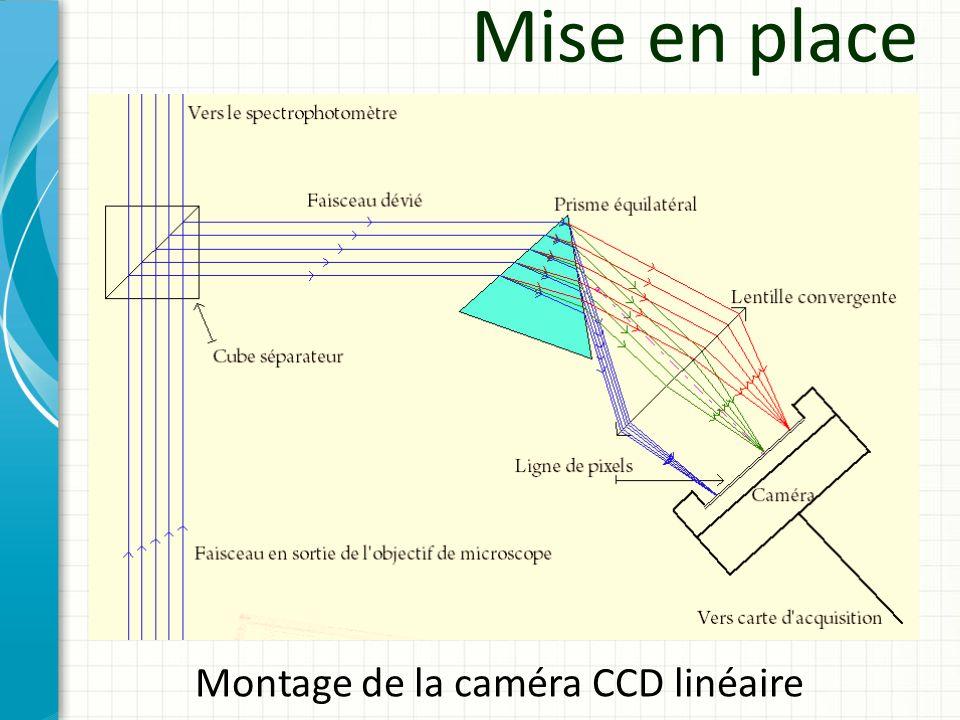 Mise en place Montage de la caméra CCD linéaire