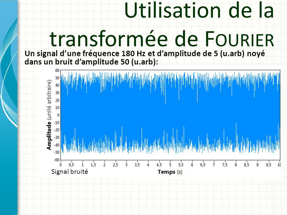 Utilisation de la transformée de F OURIER Un signal dune fréquence 180 Hz et damplitude de 5 (u.arb) noyé dans un bruit damplitude 50 (u.arb): Signal