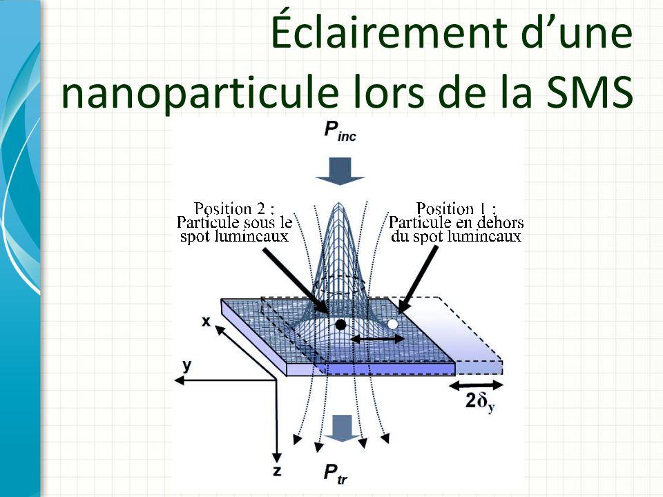 Éclairement dune nanoparticule lors de la SMS