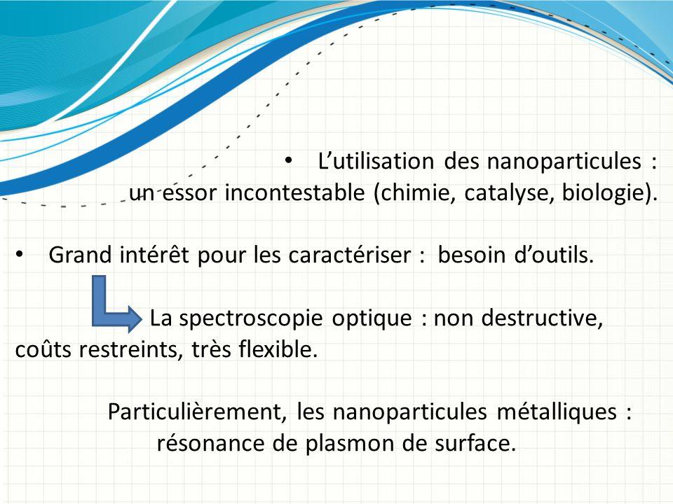 Lutilisation des nanoparticules : un essor incontestable (chimie, catalyse, biologie). Grand intérêt pour les caractériser : besoin doutils. La spectr