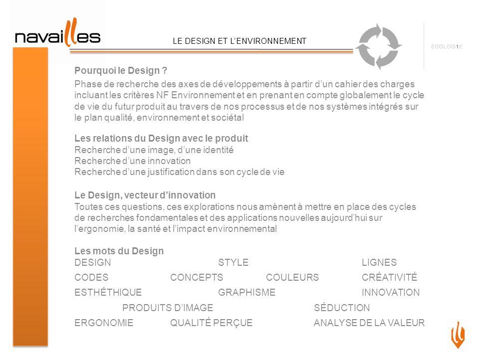 LE DESIGN ET LENVIRONNEMENT Pourquoi le Design .