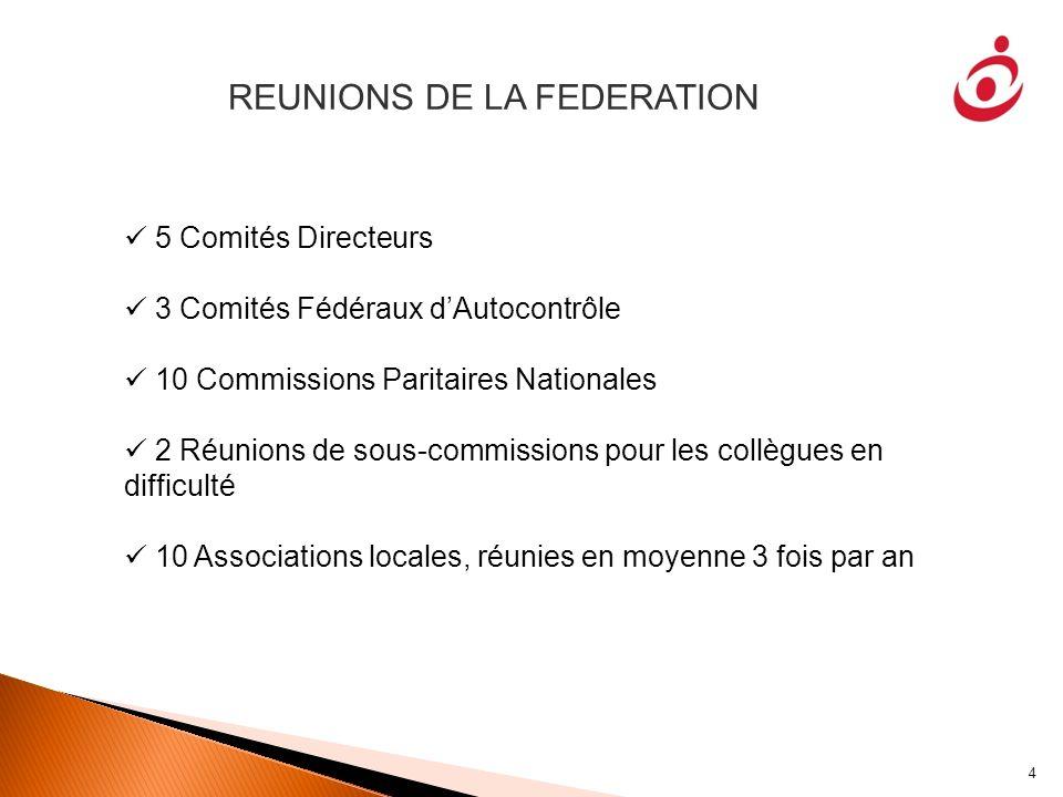 La Commission Paritaire Nationale, la préparation de la NAO, les accords de branche, la prévoyance, lintéressement Deux groupes de travail ont été constitués lors du séminaire de Troyes sur les thèmes suivants : Les Coopérations – Quelles Clés pour une pertinence territoriale.